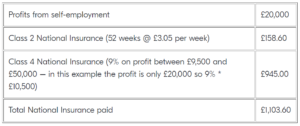 national insurance for a freelancer